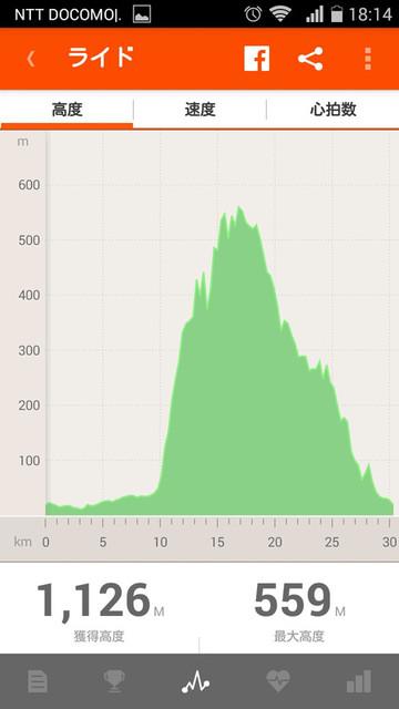 「つばきカップTT 斜度」の画像検索結果